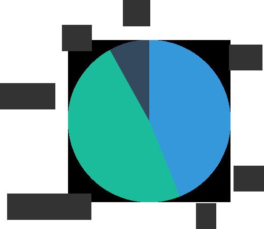 開発言語スキルマップ